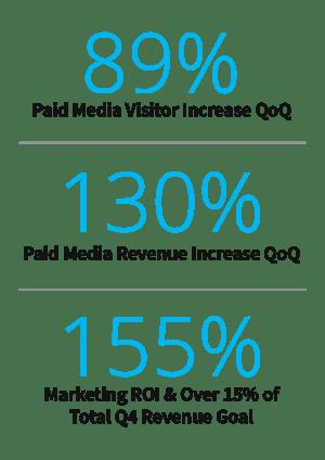 izotope-cs-results