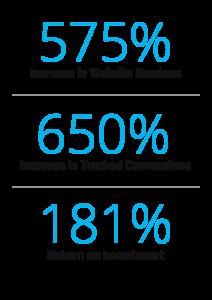 valleycrest-cs-stats