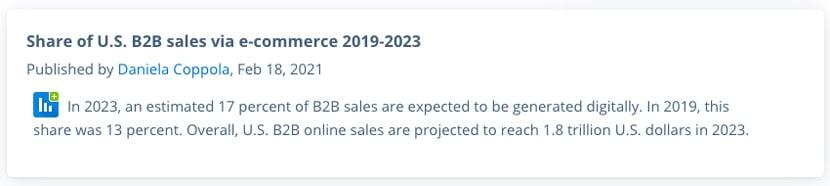 share-of-us-b2b-sales-via-ecommerce-2019-2023-v2b