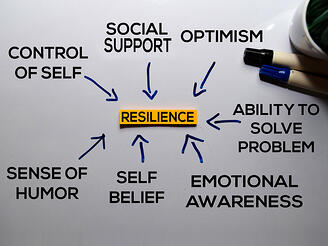 Leadership and Communication During a Crisis